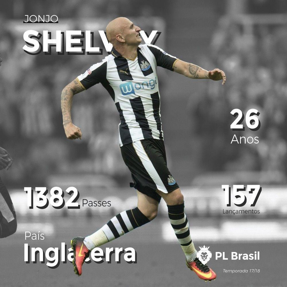Guia do Newcastle Premier League Shelvey
