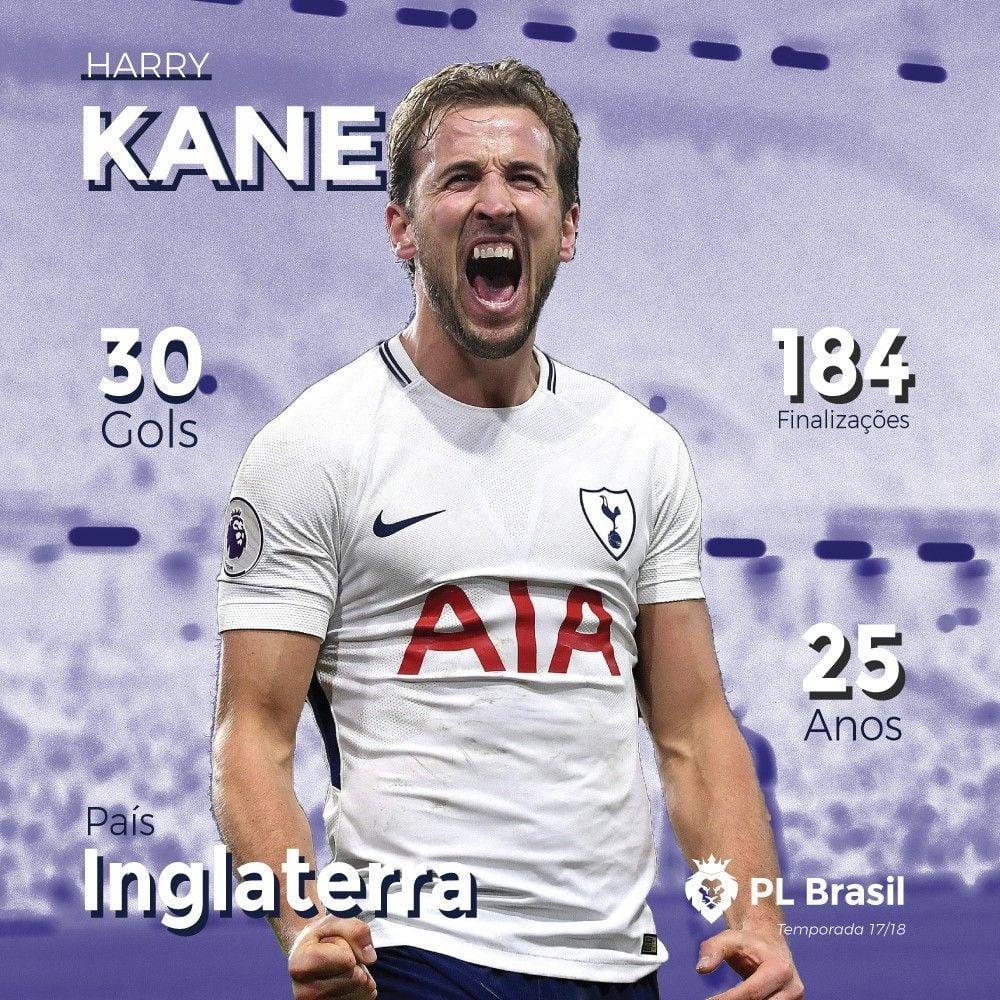 Guia do Tottenham Premier League 3