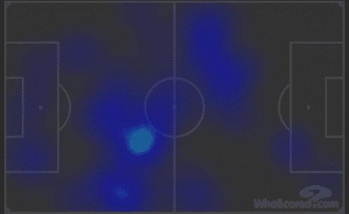Atuação de McTominay diante do Tottenham.