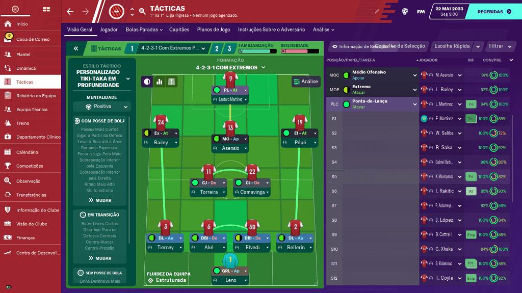 Arsenal Football Manager 2020