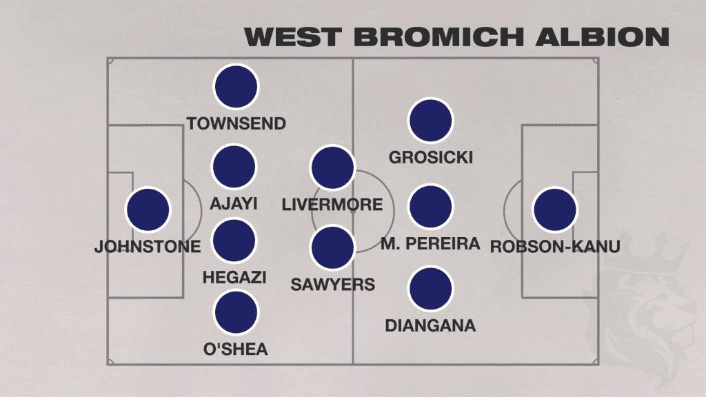 West-Browmich-2020-2021